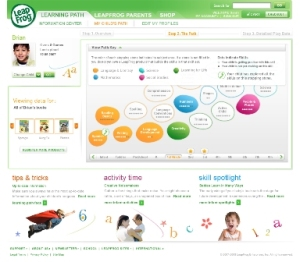 Get online updates on your child's learning.
